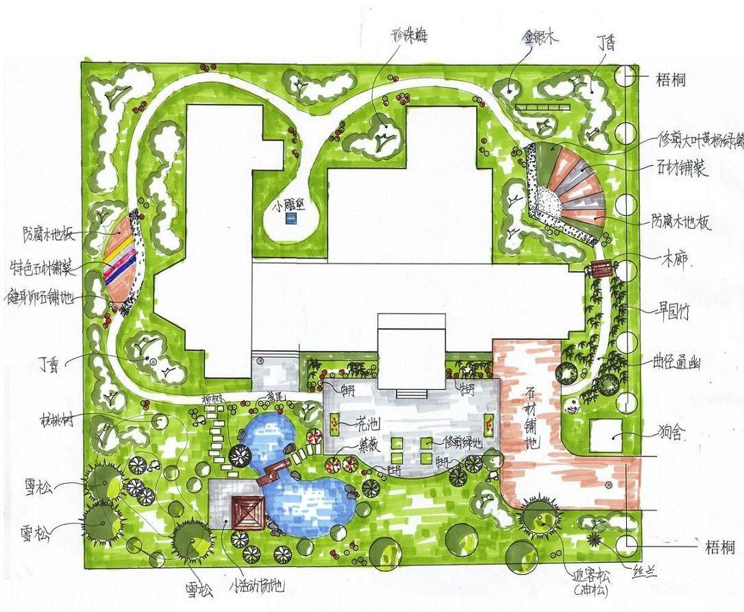 最新手绘屋顶花园平面图大全